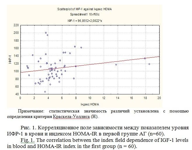 Анализ крови ифр Гастроскопия Лианозово